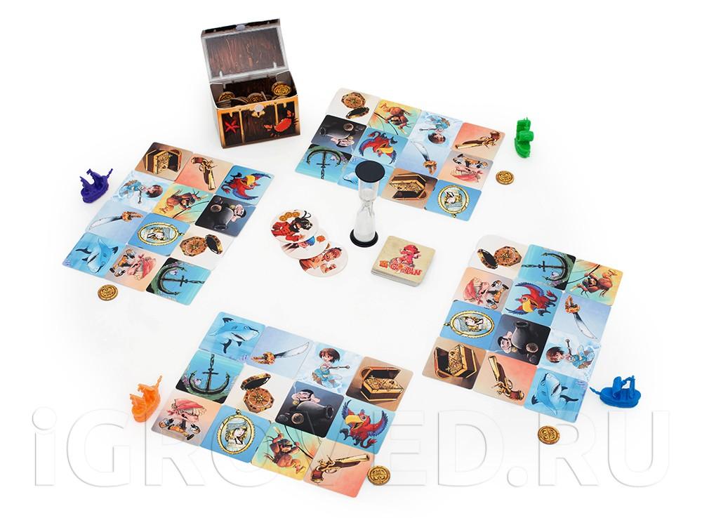 Игровой процесс настольной игры Эль Капитан (El Capitan)