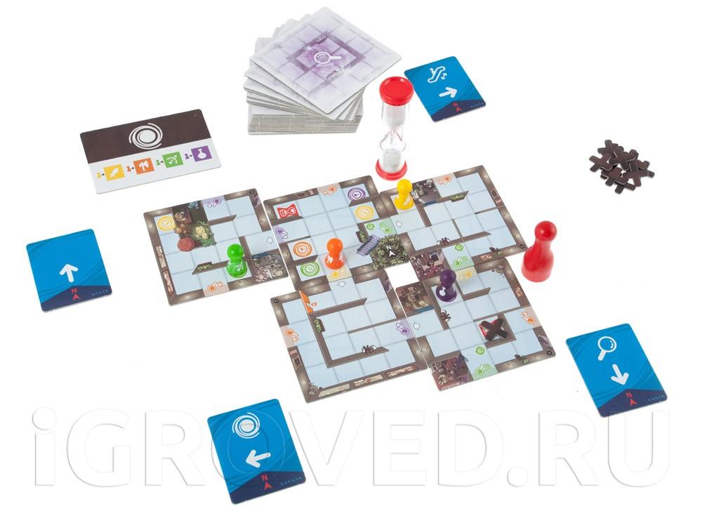 Игровой процесс настольной игры МагоМаркет